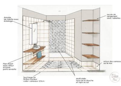 Optimisation de petit espace: salle de bain