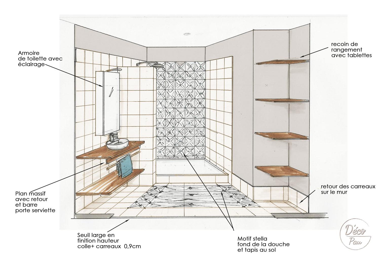 Espace Salle De Bain optimisation de petit espace: salle de bain - d'éco pau